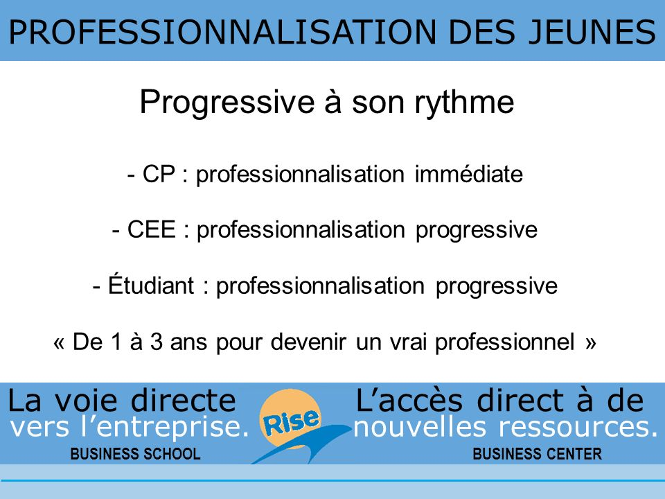 Progressive à son rythme - CP : professionnalisation immédiate - CEE : professionnalisation progressive - Étudiant : professionnalisation progressive « De 1 à 3 ans pour devenir un vrai professionnel » BUSINESS SCHOOL BUSINESS CENTER vers lentreprise.