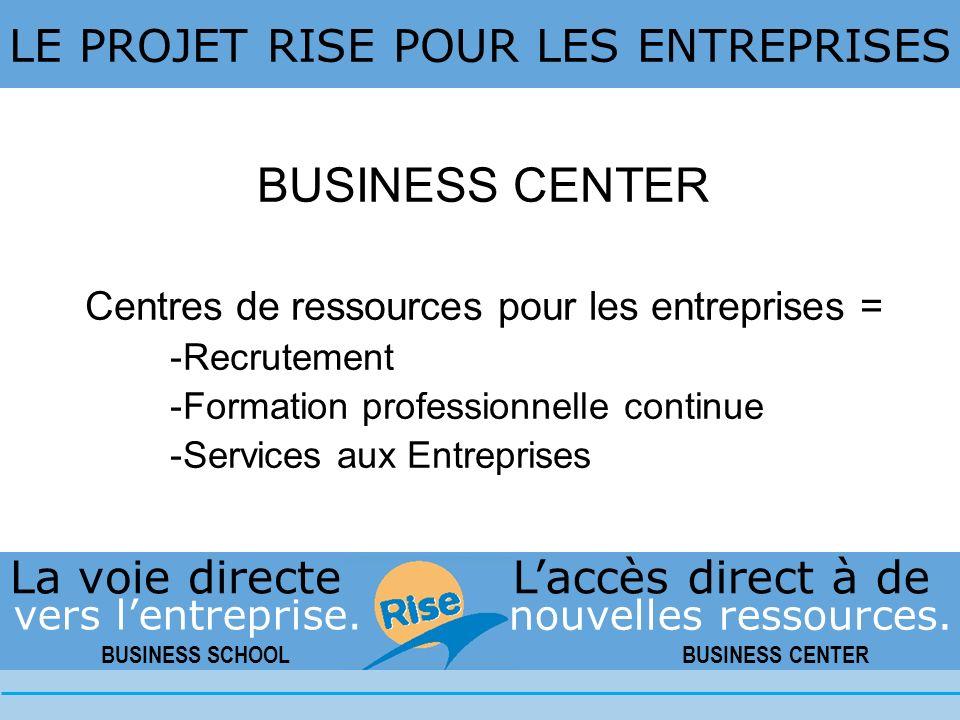 BUSINESS CENTER Centres de ressources pour les entreprises = -Recrutement -Formation professionnelle continue -Services aux Entreprises LE PROJET RISE POUR LES ENTREPRISES BUSINESS SCHOOL BUSINESS CENTER vers lentreprise.
