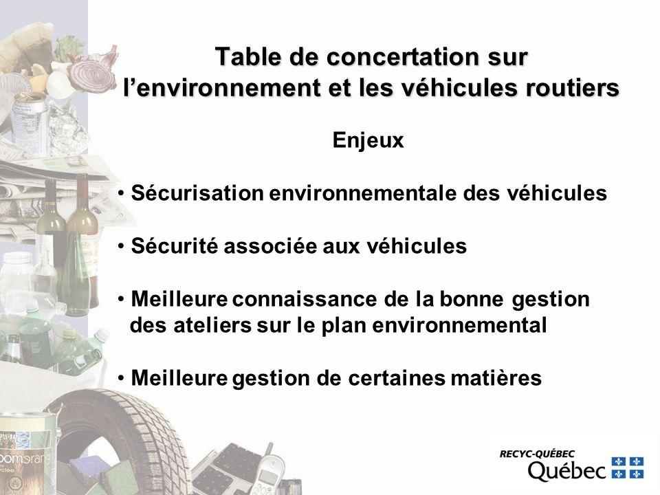 Enjeux Sécurisation environnementale des véhicules Sécurité associée aux véhicules Meilleure connaissance de la bonne gestion des ateliers sur le plan