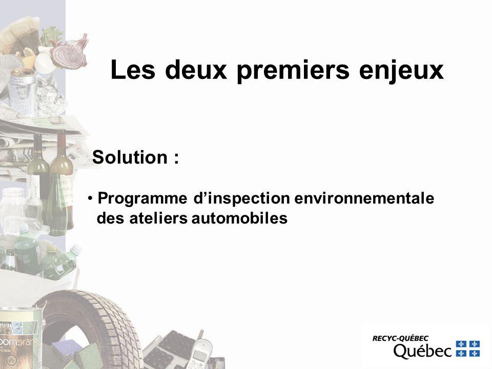 Solution : Programme dinspection environnementale des ateliers automobiles Les deux premiers enjeux