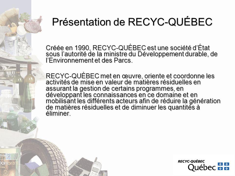 Présentation de RECYC-QUÉBEC Créée en 1990, RECYC-QUÉBEC est une société dÉtat sous lautorité de la ministre du Développement durable, de lEnvironneme