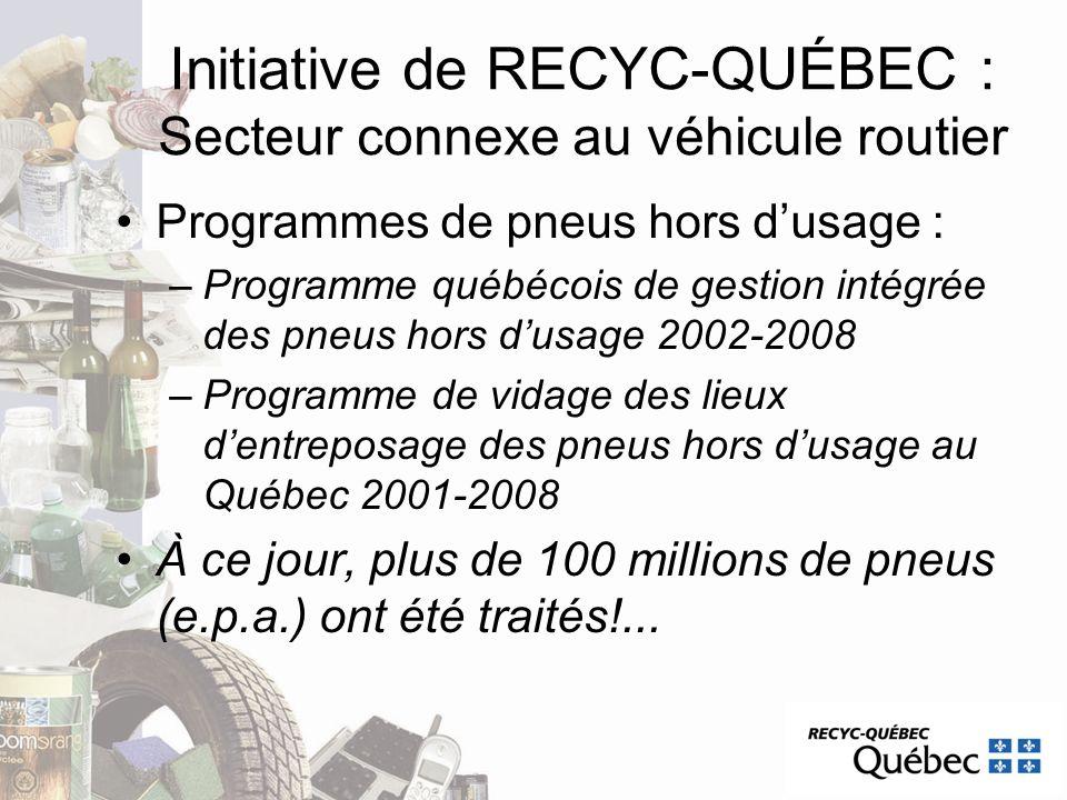 Initiative de RECYC-QUÉBEC : Secteur connexe au véhicule routier Programmes de pneus hors dusage : –Programme québécois de gestion intégrée des pneus