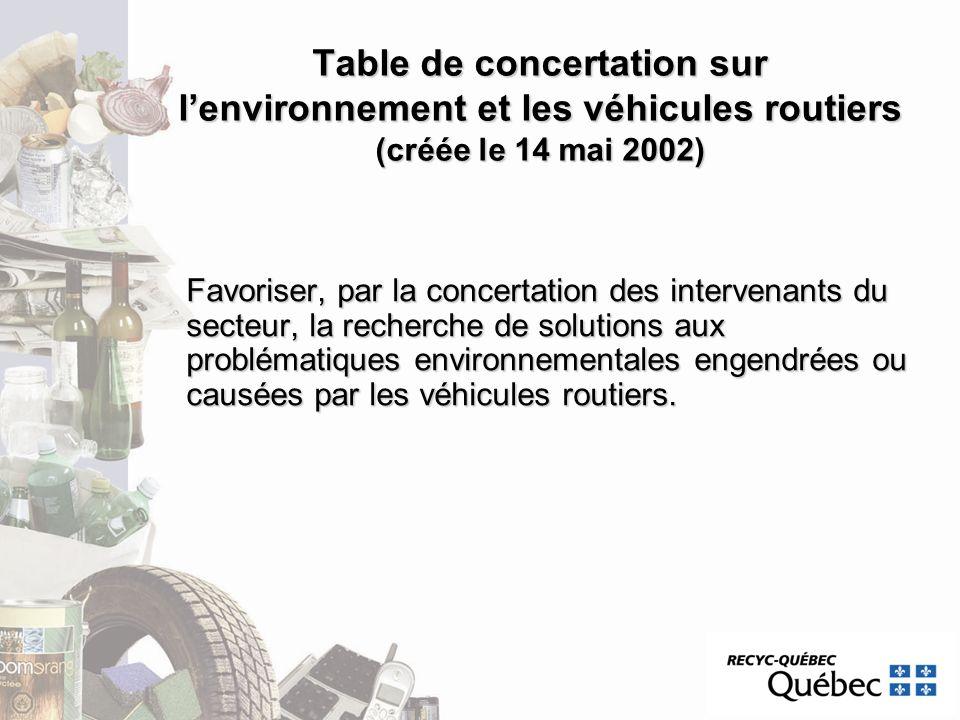 Table de concertation sur lenvironnement et les véhicules routiers (créée le 14 mai 2002) Favoriser, par la concertation des intervenants du secteur,