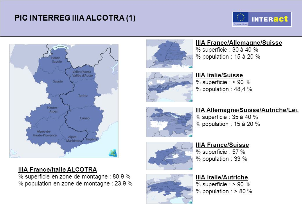 PIC INTERREG IIIA ALCOTRA (1) IIIA France/Allemagne/Suisse % superficie : 30 à 40 % % population : 15 à 20 % IIIA Italie/Suisse % superficie : > 90 % % population : 48,4 % IIIA Allemagne/Suisse/Autriche/Lei.