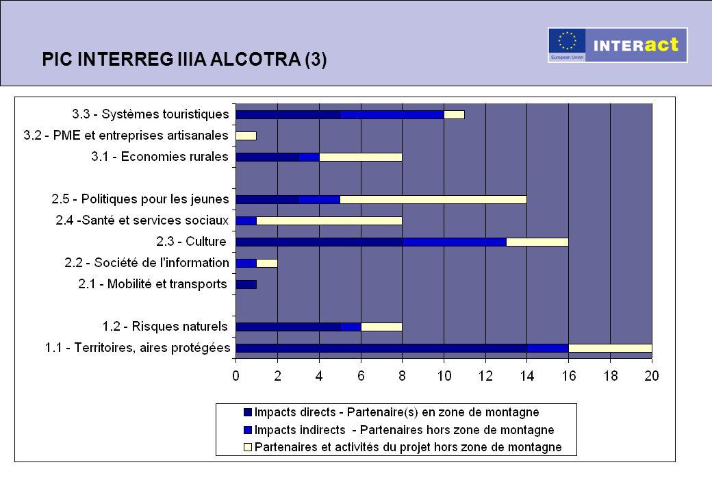 PIC INTERREG IIIA ALCOTRA (4) DIAGNOSTIC.