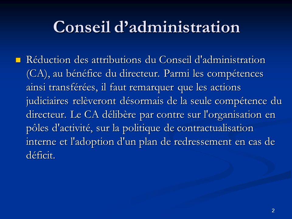 2 Conseil dadministration Réduction des attributions du Conseil d'administration (CA), au bénéfice du directeur. Parmi les compétences ainsi transféré