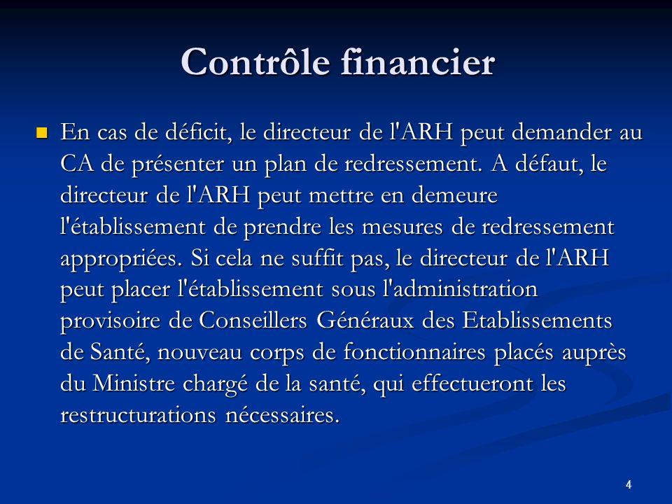 4 Contrôle financier En cas de déficit, le directeur de l'ARH peut demander au CA de présenter un plan de redressement. A défaut, le directeur de l'AR
