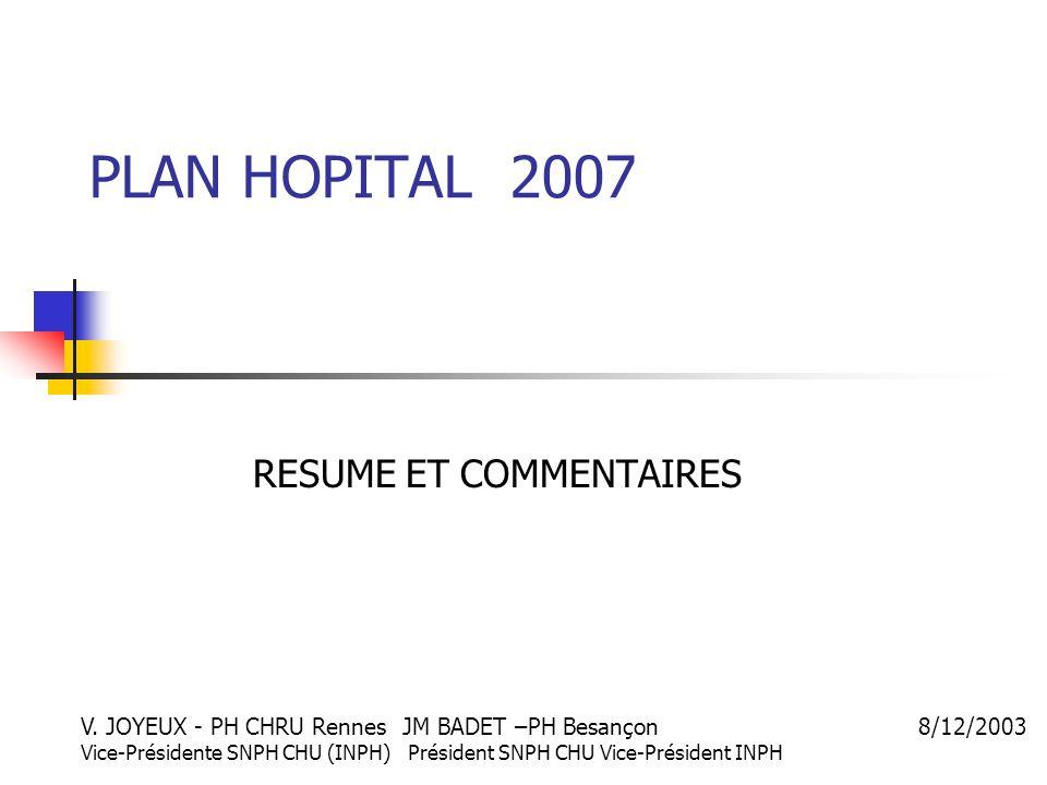 PLAN HOPITAL 2007 RESUME ET COMMENTAIRES V. JOYEUX - PH CHRU Rennes JM BADET –PH Besançon8/12/2003 Vice-Présidente SNPH CHU (INPH) Président SNPH CHU