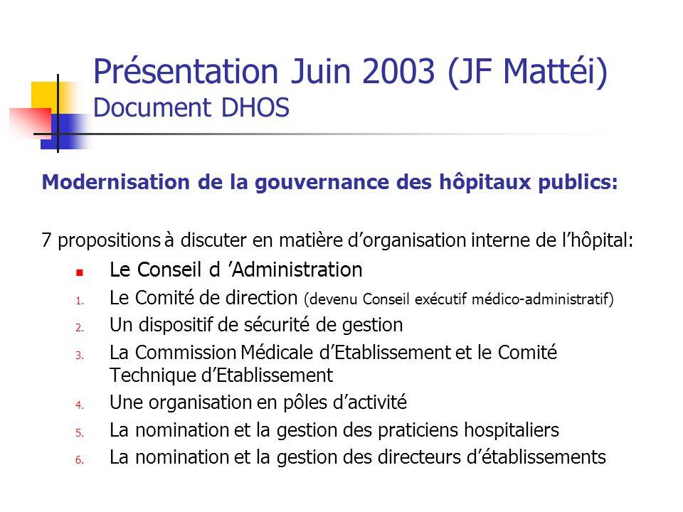 Présentation Juin 2003 (JF Mattéi) Document DHOS Modernisation de la gouvernance des hôpitaux publics: 7 propositions à discuter en matière dorganisation interne de lhôpital: Le Conseil d Administration 1.