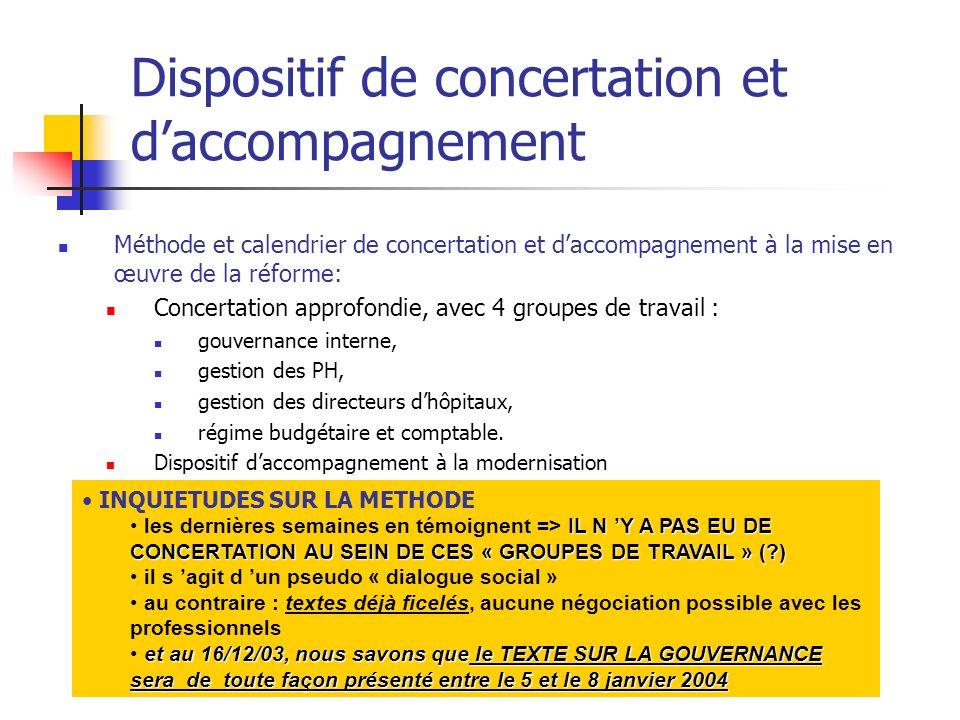 Dispositif de concertation et daccompagnement Méthode et calendrier de concertation et daccompagnement à la mise en œuvre de la réforme: Concertation