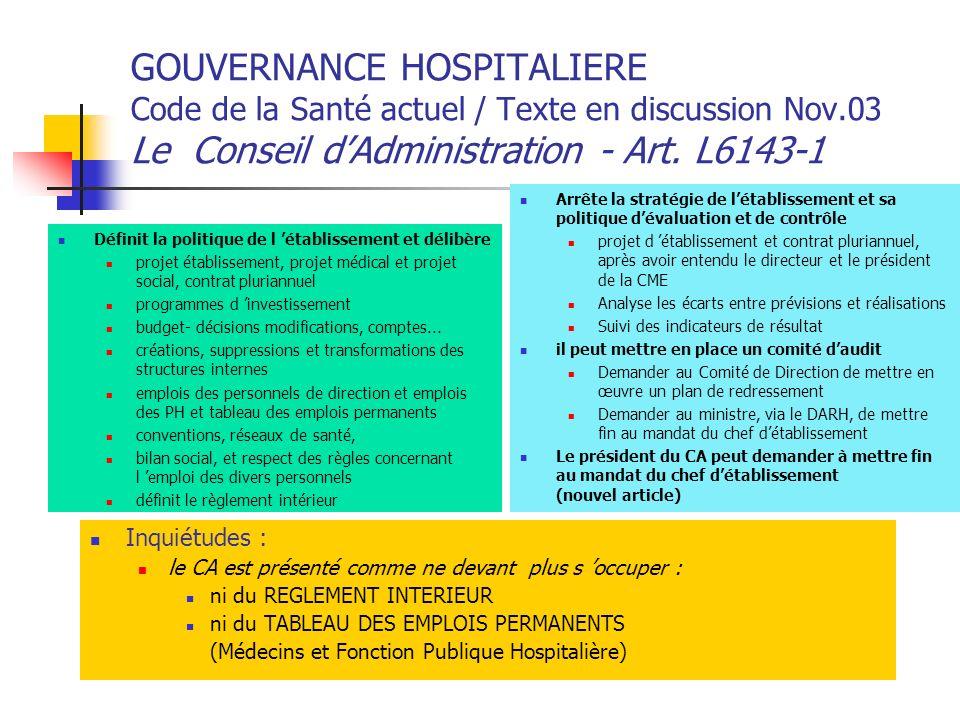GOUVERNANCE HOSPITALIERE Code de la Santé actuel / Texte en discussion Nov.03 Le Conseil dAdministration - Art.