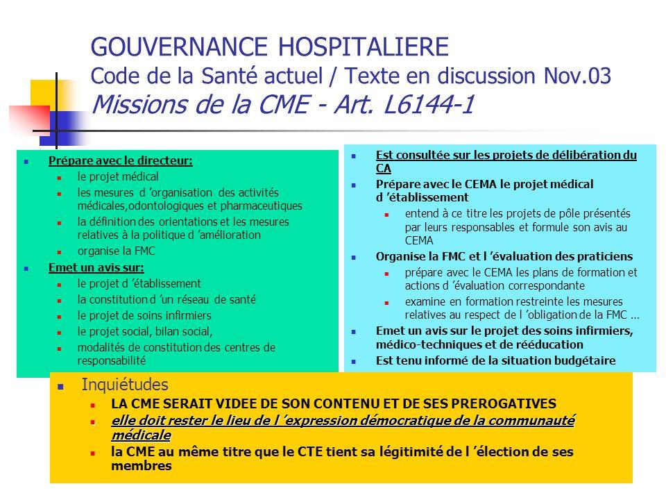 GOUVERNANCE HOSPITALIERE Code de la Santé actuel / Texte en discussion Nov.03 Missions de la CME - Art. L6144-1 Prépare avec le directeur: le projet m