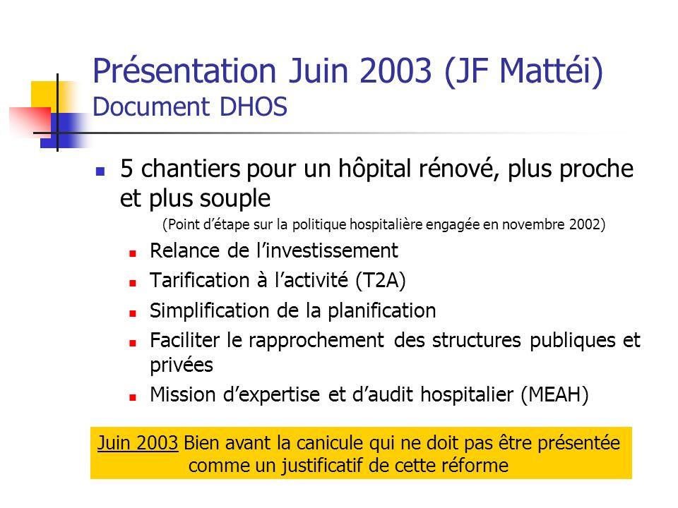 Présentation Juin 2003 (JF Mattéi) Document DHOS 5 chantiers pour un hôpital rénové, plus proche et plus souple (Point détape sur la politique hospitalière engagée en novembre 2002) Relance de linvestissement Tarification à lactivité (T2A) Simplification de la planification Faciliter le rapprochement des structures publiques et privées Mission dexpertise et daudit hospitalier (MEAH) Juin 2003 Bien avant la canicule qui ne doit pas être présentée comme un justificatif de cette réforme