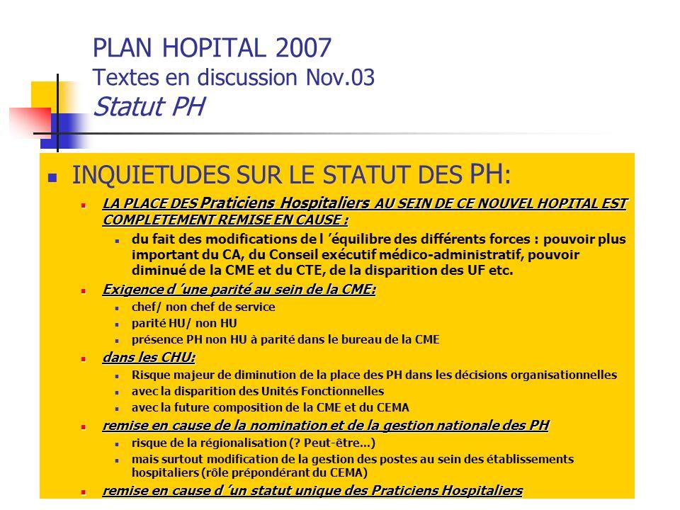 PLAN HOPITAL 2007 Textes en discussion Nov.03 Statut PH INQUIETUDES SUR LE STATUT DES PH : LA PLACE DES Praticiens Hospitaliers AU SEIN DE CE NOUVEL H