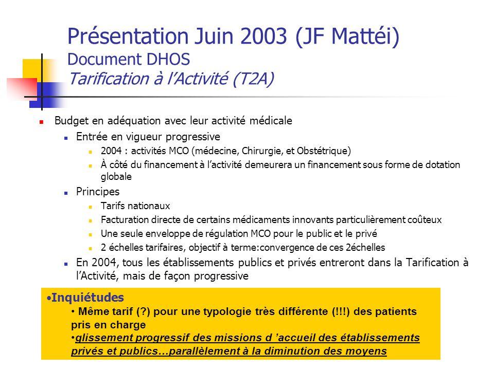 Présentation Juin 2003 (JF Mattéi) Document DHOS Tarification à lActivité (T2A) Budget en adéquation avec leur activité médicale Entrée en vigueur pro