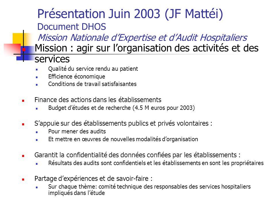 Présentation Juin 2003 (JF Mattéi) Document DHOS Mission Nationale dExpertise et dAudit Hospitaliers Mission : agir sur lorganisation des activités et