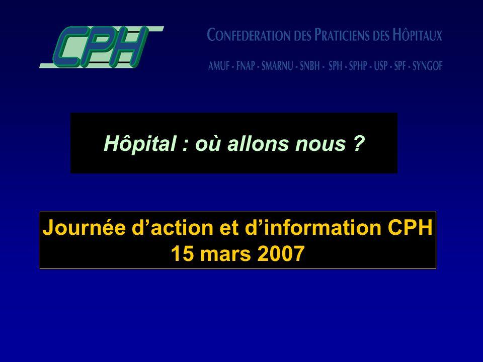 Hôpital : où allons nous Journée daction et dinformation CPH 15 mars 2007