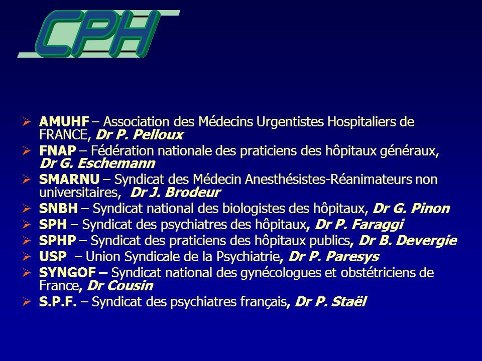 AMUHF – Association des Médecins Urgentistes Hospitaliers de FRANCE, Dr P.