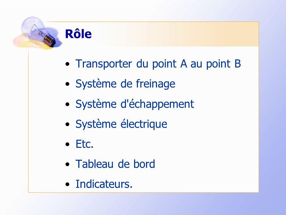 Rôle Transporter du point A au point B Système de freinage Système d échappement Système électrique Etc.