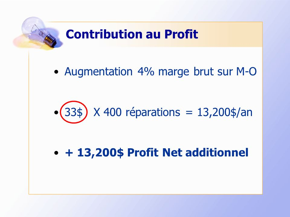 Contribution au Profit Augmentation 4% marge brut sur M-O 33$ X 400 réparations = 13,200$/an + 13,200$ Profit Net additionnel
