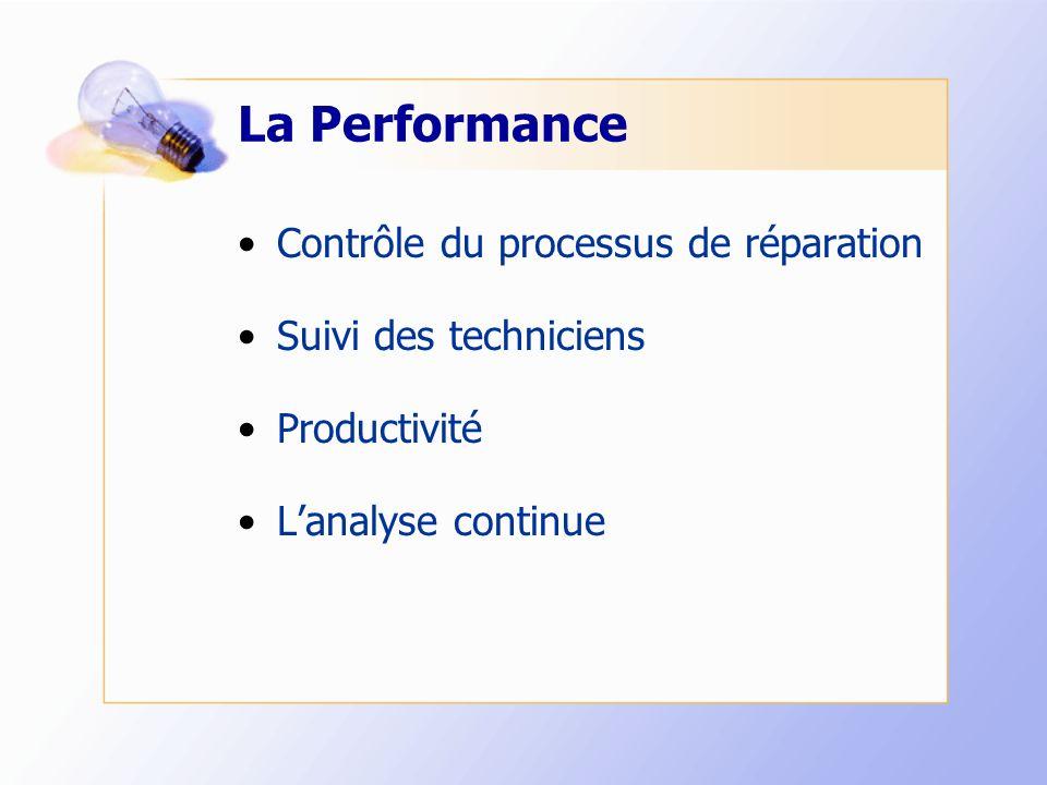 La Performance Contrôle du processus de réparation Suivi des techniciens Productivité Lanalyse continue