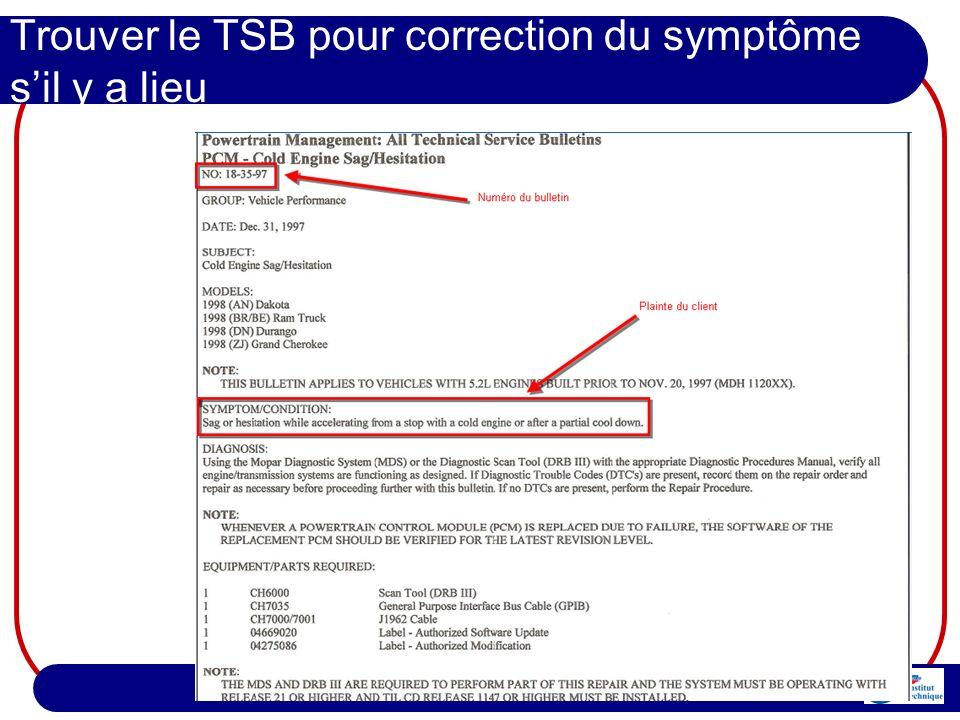12 Trouver le TSB pour correction du symptôme sil y a lieu