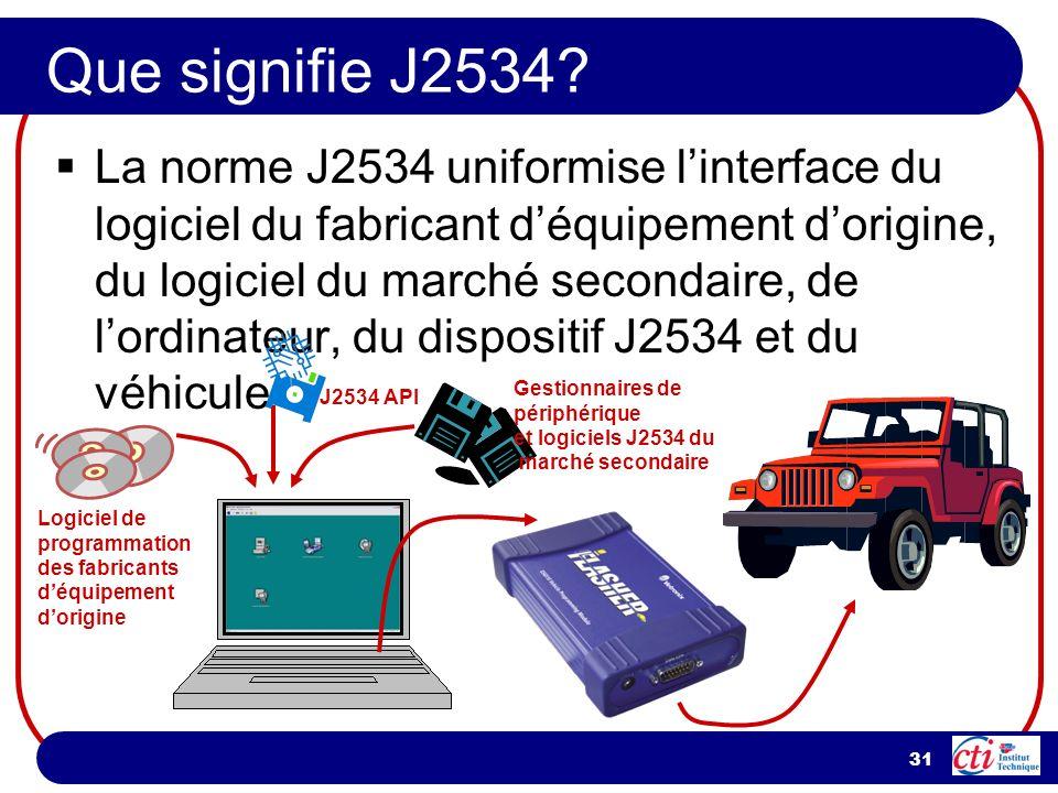 31 Que signifie J2534? La norme J2534 uniformise linterface du logiciel du fabricant déquipement dorigine, du logiciel du marché secondaire, de lordin