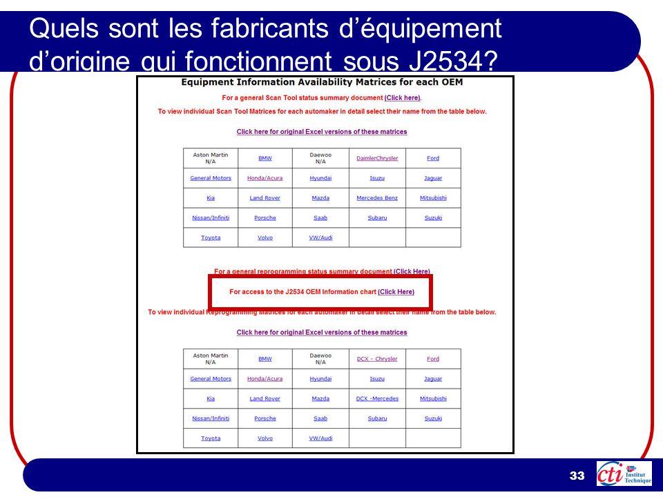 33 Quels sont les fabricants déquipement dorigine qui fonctionnent sous J2534?
