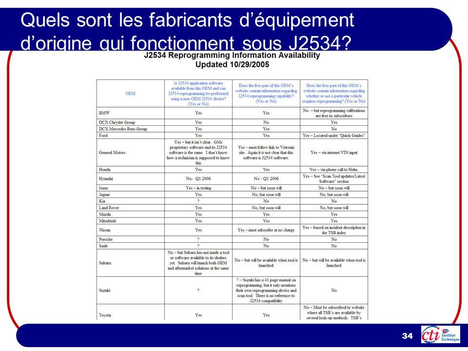 34 Quels sont les fabricants déquipement dorigine qui fonctionnent sous J2534?