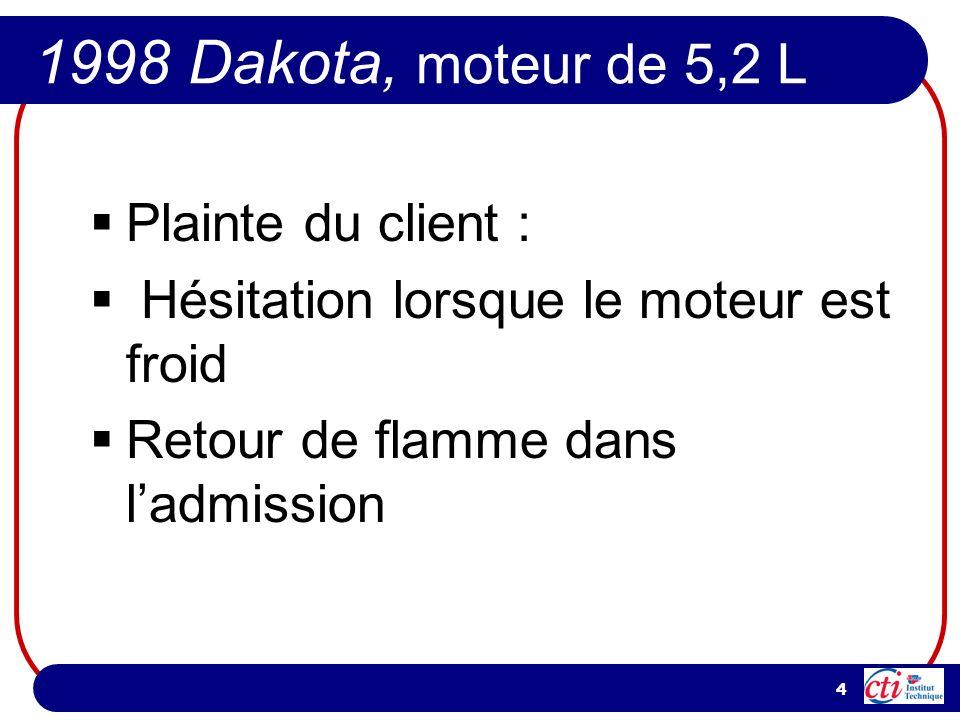 4 Plainte du client : Hésitation lorsque le moteur est froid Retour de flamme dans ladmission 1998 Dakota, moteur de 5,2 L