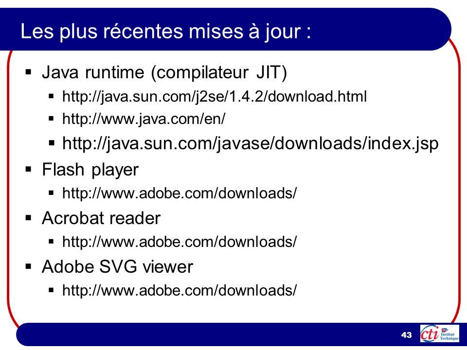 43 Les plus récentes mises à jour : Java runtime (compilateur JIT) http://java.sun.com/j2se/1.4.2/download.html http://www.java.com/en/ http://java.sun.com/javase/downloads/index.jsp Flash player http://www.adobe.com/downloads/ Acrobat reader http://www.adobe.com/downloads/ Adobe SVG viewer http://www.adobe.com/downloads/