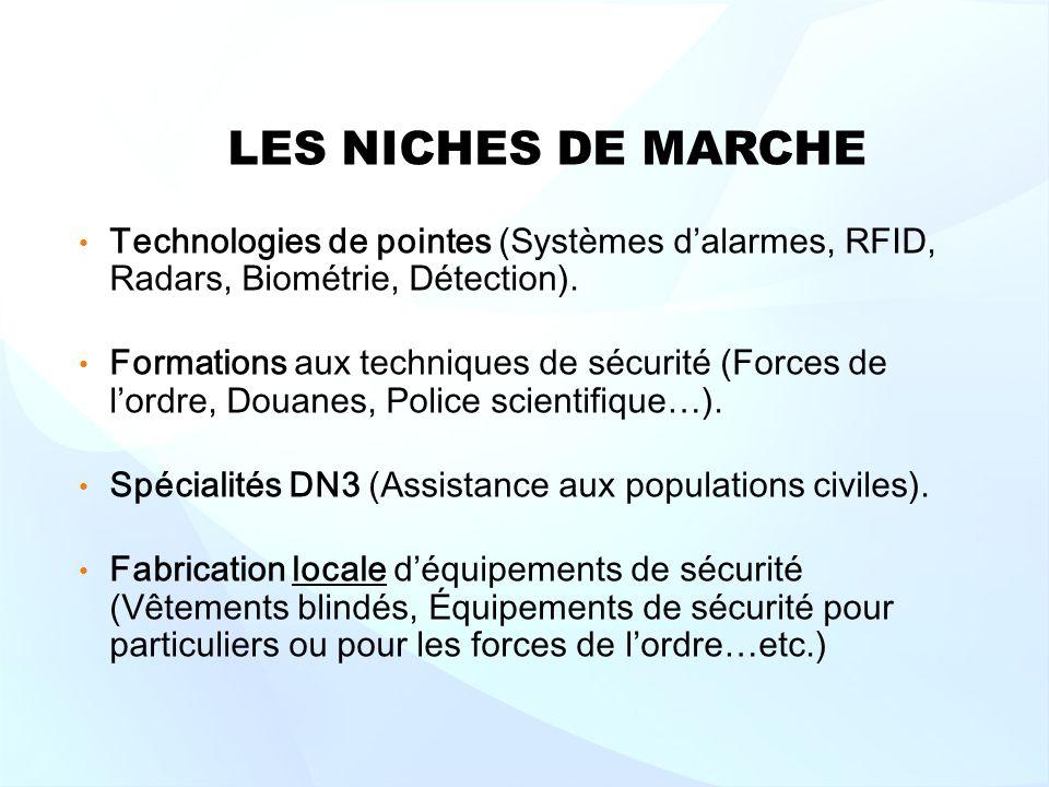 LES NICHES DE MARCHE Technologies de pointes (Systèmes dalarmes, RFID, Radars, Biométrie, Détection).