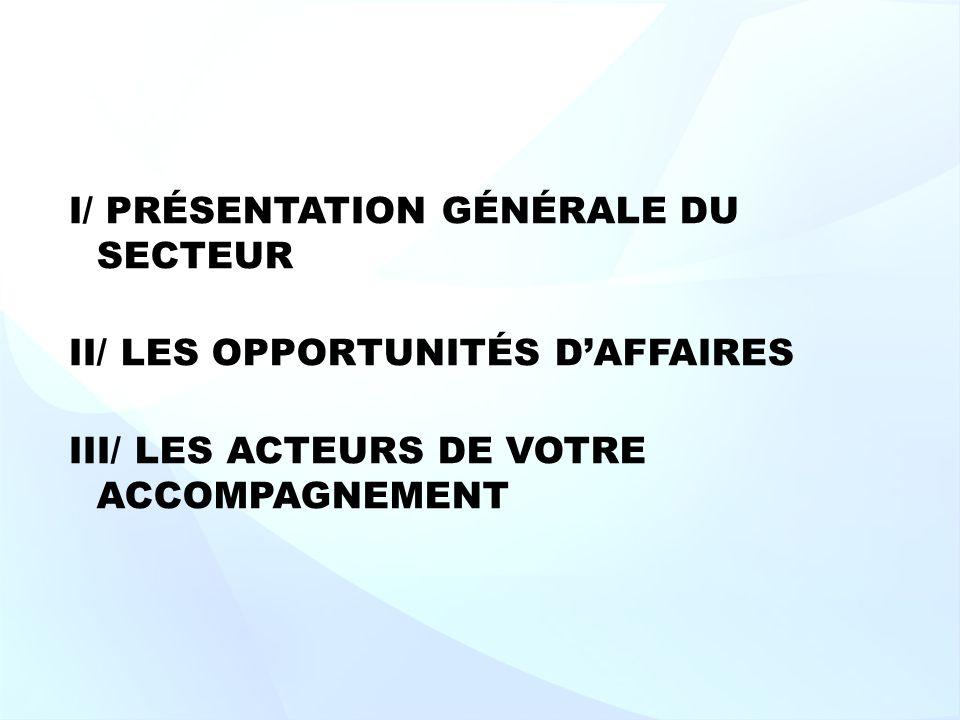 I/ PRÉSENTATION GÉNÉRALE DU SECTEUR II/ LES OPPORTUNITÉS DAFFAIRES III/ LES ACTEURS DE VOTRE ACCOMPAGNEMENT