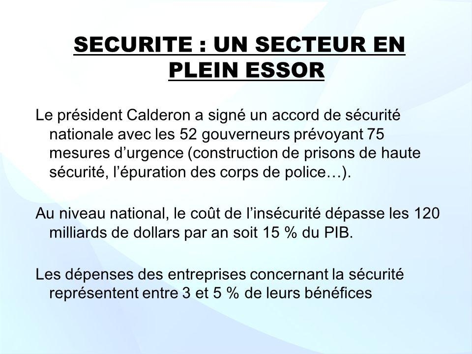 SECURITE : UN SECTEUR EN PLEIN ESSOR Le président Calderon a signé un accord de sécurité nationale avec les 52 gouverneurs prévoyant 75 mesures durgence (construction de prisons de haute sécurité, lépuration des corps de police…).