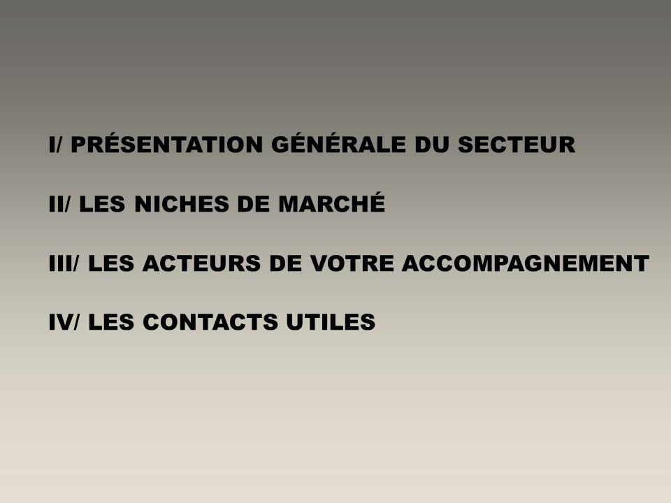 I/ PRÉSENTATION GÉNÉRALE DU SECTEUR II/ LES NICHES DE MARCHÉ III/ LES ACTEURS DE VOTRE ACCOMPAGNEMENT IV/ LES CONTACTS UTILES