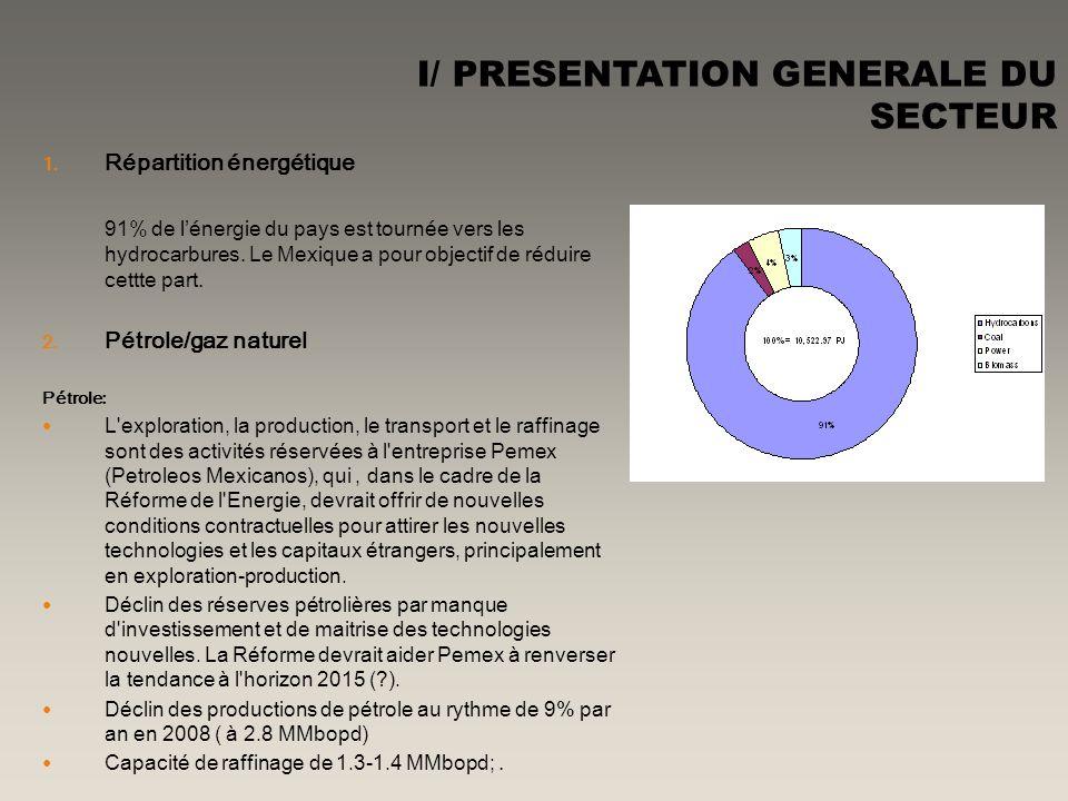 1. Répartition énergétique 91% de lénergie du pays est tournée vers les hydrocarbures. Le Mexique a pour objectif de réduire cettte part. 2. Pétrole/g