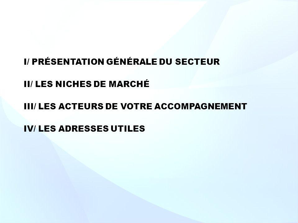 I/ PRÉSENTATION GÉNÉRALE DU SECTEUR II/ LES NICHES DE MARCHÉ III/ LES ACTEURS DE VOTRE ACCOMPAGNEMENT IV/ LES ADRESSES UTILES