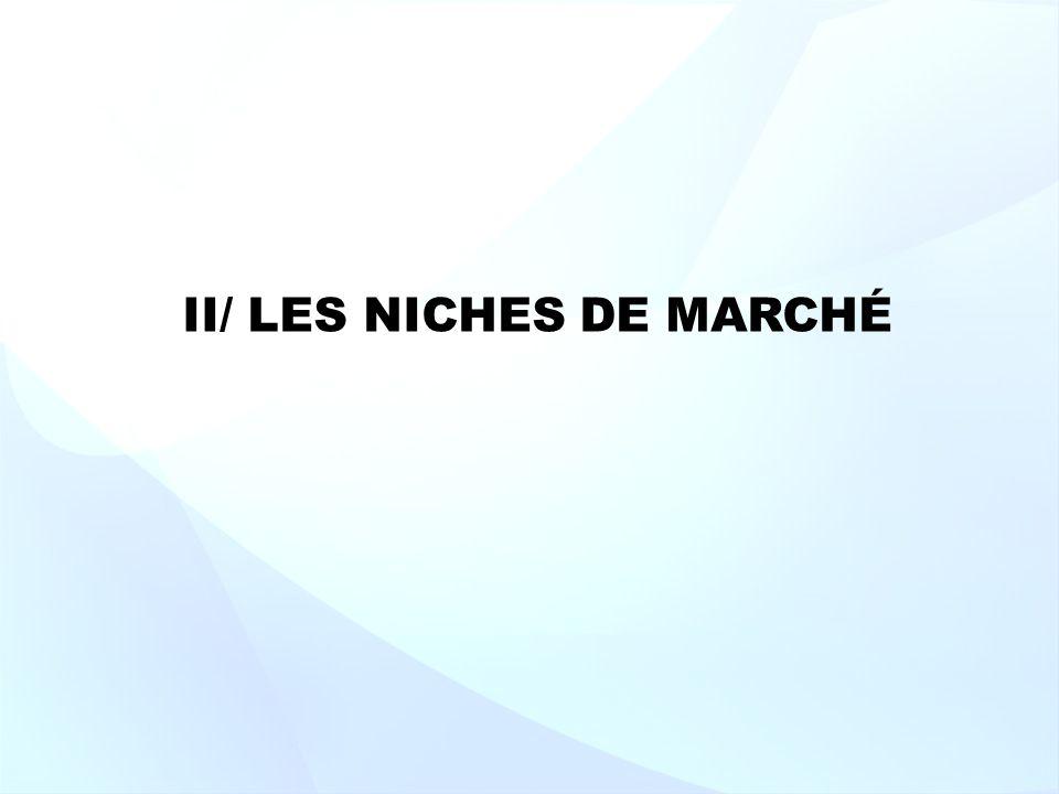 II/ LES NICHES DE MARCHÉ