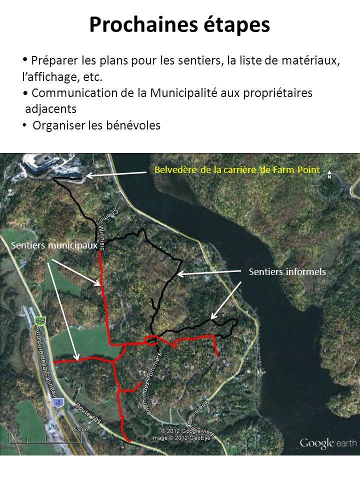 Prochaines étapes Belvedère de la carrière de Farm Point Sentiers municipaux Sentiers informels Préparer les plans pour les sentiers, la liste de maté