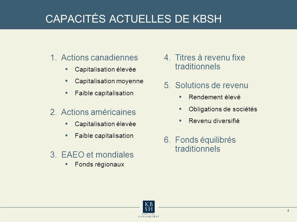 4 C A P I T A L M A N A G E M E N T CAPACITÉS ACTUELLES DE KBSH 1.Actions canadiennes Capitalisation élevée Capitalisation moyenne Faible capitalisati