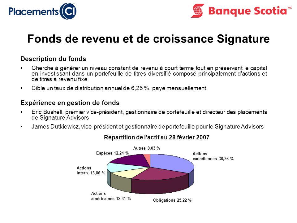 Rémunération des conseillers : Commission à l acquisition : 5,00 % Commission de suivi annuelles : 0,50 % de la VL du Compte de parts Code FundSERV : SSP201