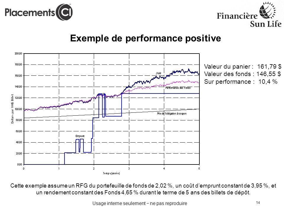 Usage interne seulement ne pas reproduire 14 Exemple de performance positive Cette exemple assume un RFG du portefeuille de fonds de 2,02 %, un coût d