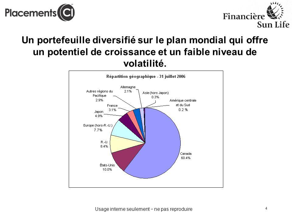 Usage interne seulement ne pas reproduire 4 Un portefeuille diversifié sur le plan mondial qui offre un potentiel de croissance et un faible niveau de