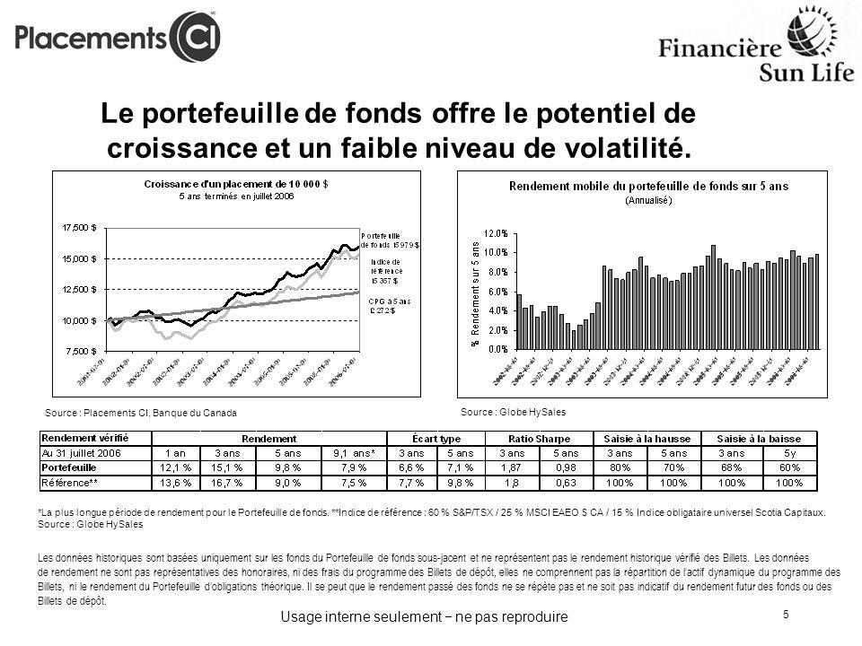 Usage interne seulement ne pas reproduire 5 *La plus longue période de rendement pour le Portefeuille de fonds. **Indice de référence : 60 % S&P/TSX /