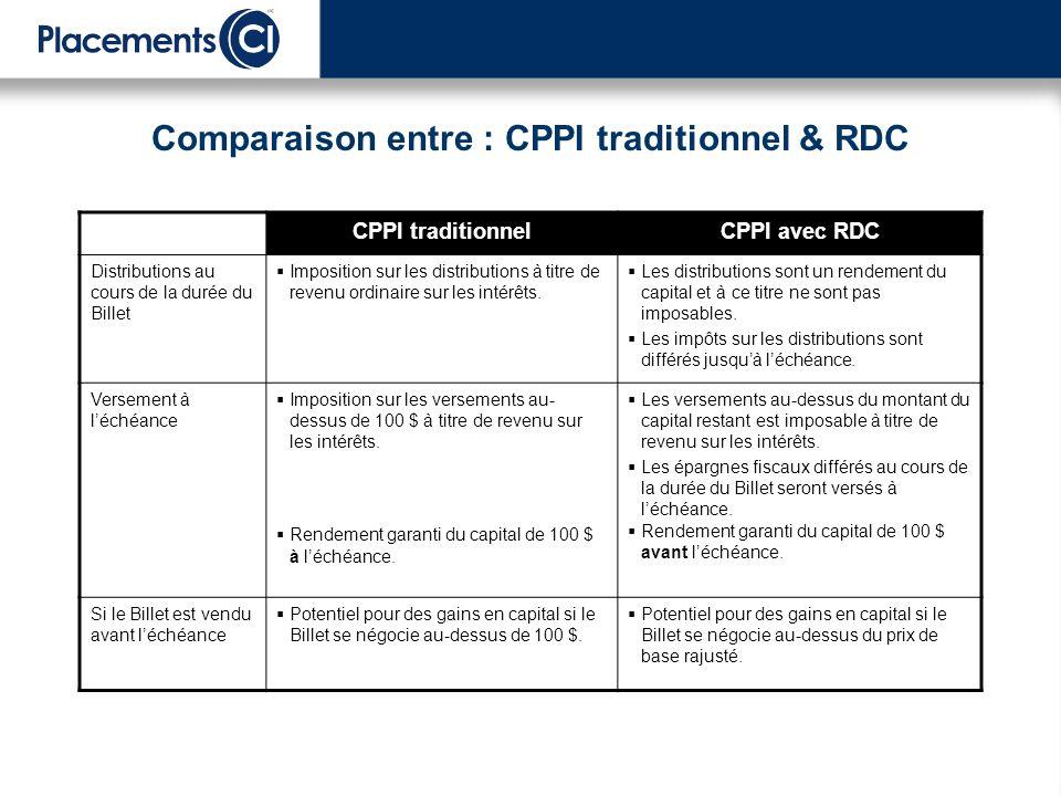 Comparaison entre : CPPI traditionnel & RDC CPPI traditionnelCPPI avec RDC Distributions au cours de la durée du Billet Imposition sur les distributions à titre de revenu ordinaire sur les intérêts.