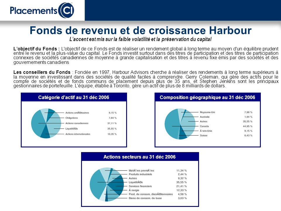 Fonds de revenu et de croissance Harbour Lobjectif du Fonds : L objectif de ce Fonds est de réaliser un rendement global à long terme au moyen d un équilibre prudent entre le revenu et la plus-value du capital.