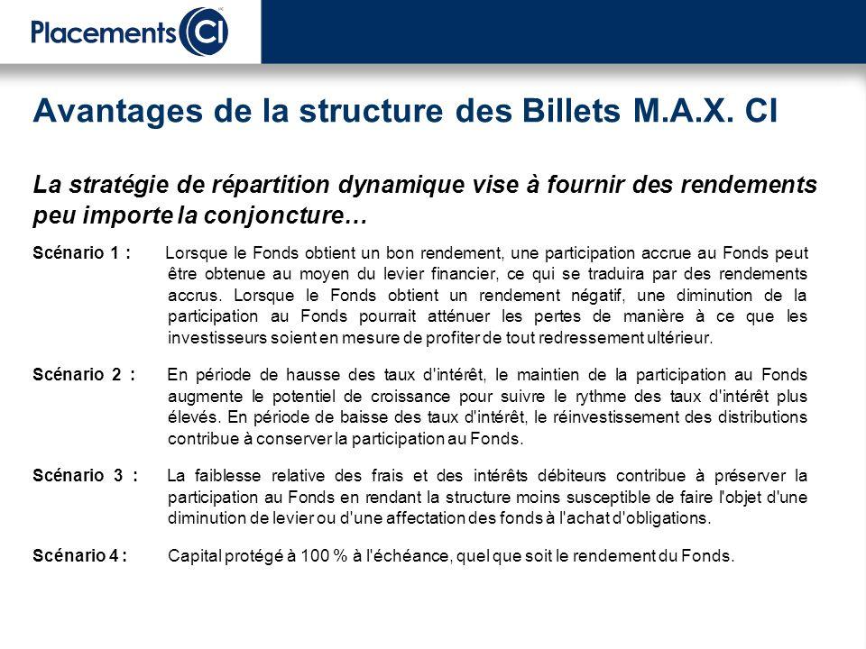 Comment fonctionne la stratégie de répartition dynamique des Billets M.A.X.