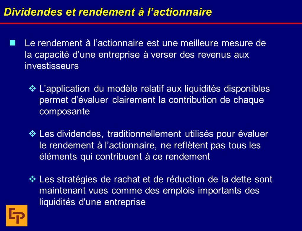 Le rendement à lactionnaire est une meilleure mesure de la capacité dune entreprise à verser des revenus aux investisseurs Lapplication du modèle rela