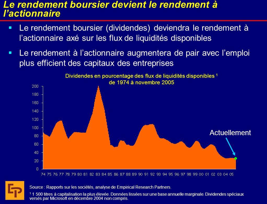 Le rendement boursier (dividendes) deviendra le rendement à lactionnaire axé sur les flux de liquidités disponibles Le rendement à lactionnaire augmen