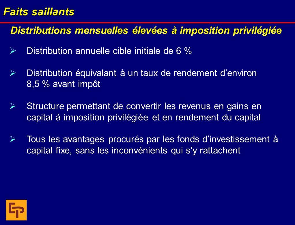 Distributions mensuelles élevées à imposition privilégiée Distribution annuelle cible initiale de 6 % Distribution équivalant à un taux de rendement d